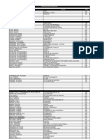 Catalogo Por Director