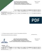 Plazas Disponibles 0590 20190221