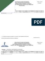 Plazas Disponibles 0591 20190221