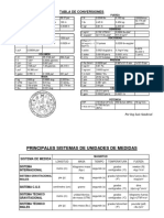 Sistemas de Unidades de Medida y Factores de Conversion