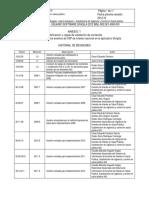 Codificacion de Eventos Ver2012