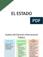Derecho Internacional Publico I