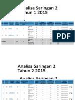 analisa saringan linus2.0.docx