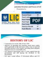 Aahistory of Lic Pptk