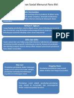 Pengertian Perubahan Sosial Menurut Para Ahli.pptx