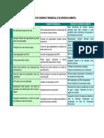exemplo-cenarios.pdf