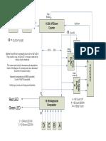 Rpm Block Diagram (1)
