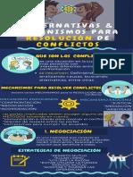 Alternativas & Mecanismos Para Rsolucion de Conflictos Infografia