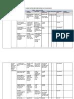 Dakcheung Farmer Group Strategic Planning Implimentation Plan
