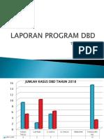 Laporan Program Dbd
