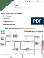 engineeringoverallworkflow-150508193915-lva1-app6892.pdf