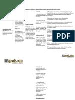Thyroidectomy Nursing Care Plan