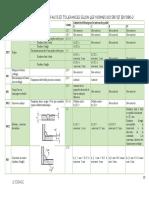 DEFAUTS ET TOLERANCES EN 1090-2.pdf