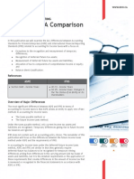 ASPE IFRS-Comparison Income-Taxes
