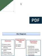 Alur Diagnosis M3S2
