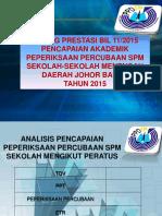 Ppt Dialog Prestasi Peperiksaan Percubaan Spm 2015