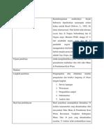analisis jurnalmetpen 1