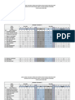 3009_13748_Rancangan Jadwal Dinas Mahasiswa SMT 7 Prodi ilmu kep UMKT di RSUD AWS 2018-2019.xlsx