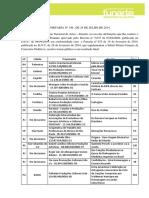 PREMIO_FUNARTE_CONCERTOS_DIDATICOS_2014_Portaria-146-Resultado-Final-Concerto-Didatico.pdf