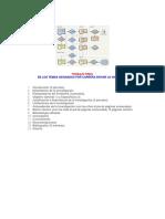 Metodologia de La Investigacion Unidad 8