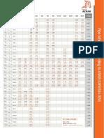 Azrak Pipe Schedule