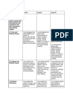 competencies rubric