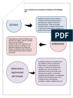 Organización Territorial de Colombia