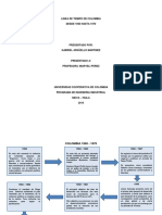 Linea de Tiempo de Colombia Plan de Desarrollo