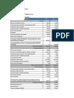 Analisis Du Pont 3