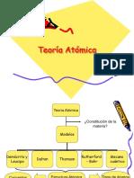 1-Teoria-atomica