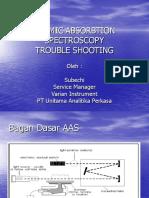Troubleshooting AAS