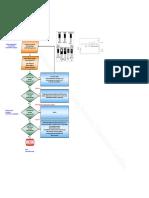 Manual Reparacion Reprogramacion Computadora Automotriz Componentes Ecu Motor Fallas Averias Diagnostico Diagramas