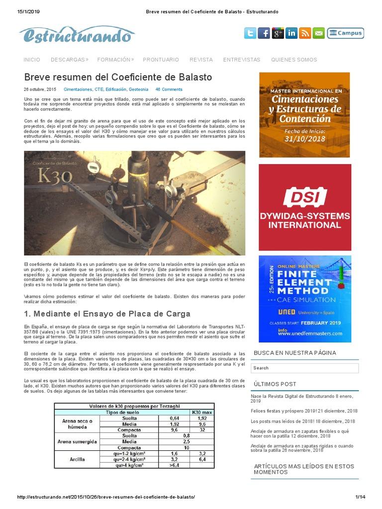Breve Resumen Del Coeficiente De Balasto Fundación