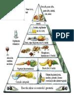 Piramida alimeteor