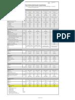 1 Technical Datasheet LS Cables Class a 24 KV Rv 4 Spanish Version