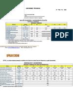 7786 - JHON DEERE - PAVIMAQ.doc