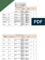 SGC-F-ICR Identificacion de Clientes y Sus Requisitos_2018_revision2