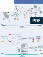 esquema-ley-30364.pdf