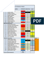 Lista de Epps General 2018