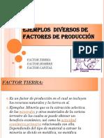 EJEMPLOS  DIVERSOS DE FACTORES DE PRODUCCIÓN.pptx