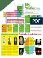 Tabla Periodica Infografia Bc