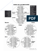 kinesiologia tu cuerpo responde pdf gratis