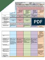 DLL EPP6-ICT Q1 W6.docx