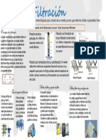 infografía Filtración