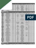 M4N68T Series Memory Report 160427