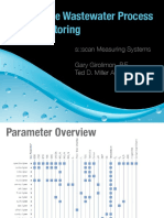 Online_Wastewater_Process_Monitoring_Presentation.pdf