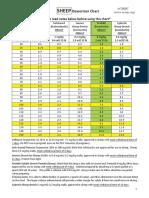 ACSRPC Dewormer Charts Sept 2014