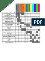 2.2 Vitamins Chart