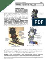 TD02 Les Chaines Fonctionnelles (1)
