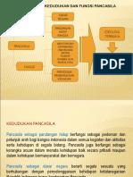 PETA_KONSEP_KED_FUNG_PANCASILA kb 1.ppt